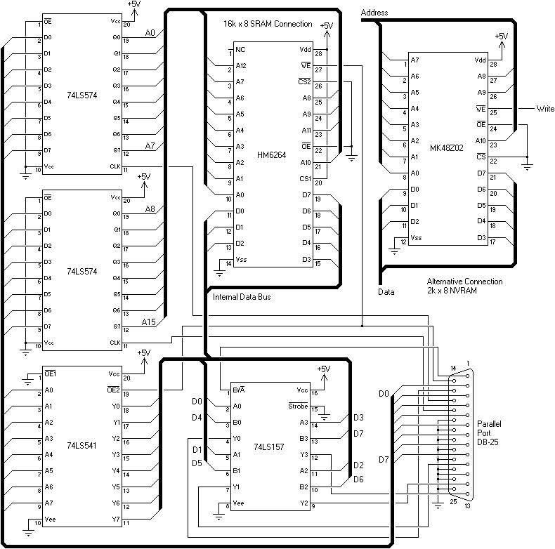 electronic circuits